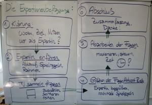 expertInnenbefragung_bearbeitet