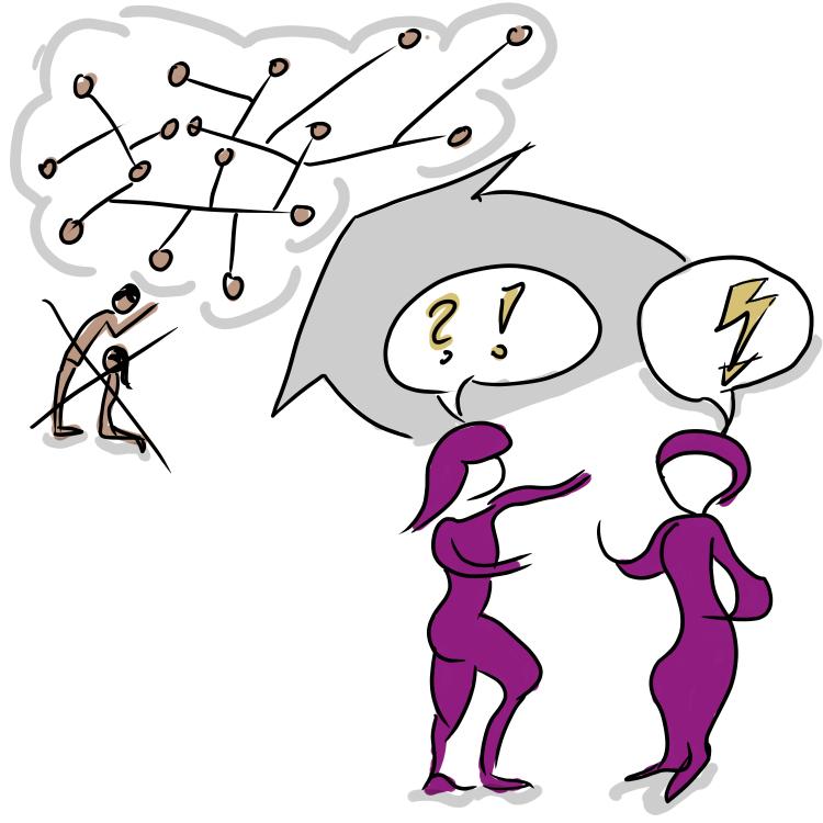"""Nachdem das weibliche Wissen selten Wertschätzung erfuhr, machten sich FeministInnen ihre alltäglichen Geschichten zunutze, um einen kritischen Standpunkt zu formulieren. Männliche Herrschaft sollte """"von unten,"""" ausgehend von den eigenen alltäglichen Geschichten, nicht den großen Erzählungen der Männer, beforscht und kritisiert werden. Die eigenen Geschichten bildeten das Einfallstor, um Herrschaftsverhältnisse gemeinsam zu analysieren und zu bekämpfen."""